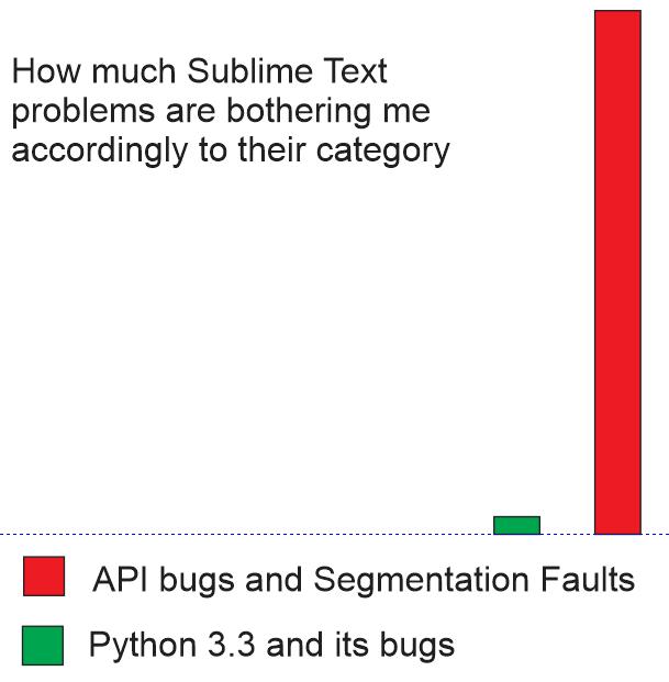 Text Line Segmentation Python
