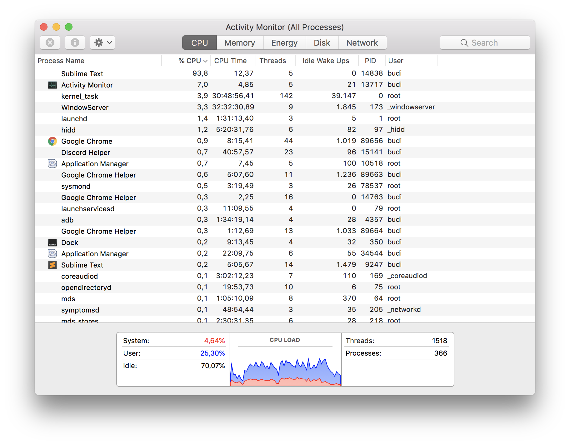 Sublime consumes cpu on Mac after update - Technical Support